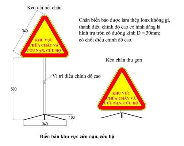 Cờ hiệu, biển báo sử dụng trong cứu nạn, cứu hộ
