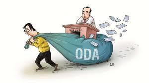 Quy định về cho vay lại vốn vay ODA, vay ưu đãi nước ngoài của Chính phủ