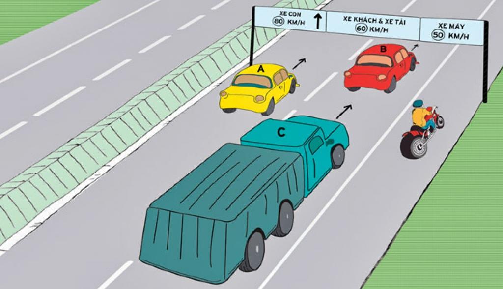 Quy định mới về phạm vi, khu vực và phân loại đường ngang