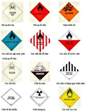 Phân loại và ghi nhãn hóa chất