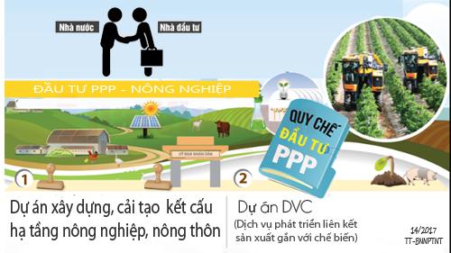 Hướng dẫn xác lập điều khoản bồi thường, giải phóng mặt bằng dự án DVC