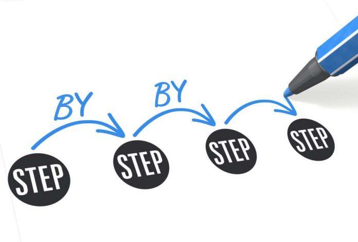 05 bước khoán chi từng phần đối với các nhiệm vụ khoa học và công nghệ