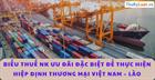 Biểu thuế NK ưu đãi đặc biệt để thực hiện Hiệp định thương mại Việt Nam – Lào