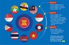 ASEAN bàn phục hồi hậu COVID-19