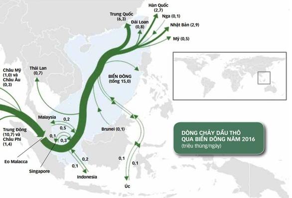 Biển Đông, điểm nóng dầu khí, huyết mạch hàng hải, và gì nữa?   - Ảnh 2.
