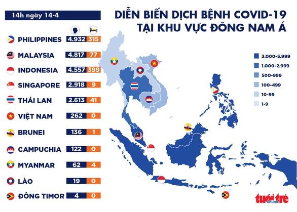Dịch COVID-19 chiều 14-4: Lãnh đạo ASEAN họp trực tuyến về dịch bệnh - Ảnh 1.
