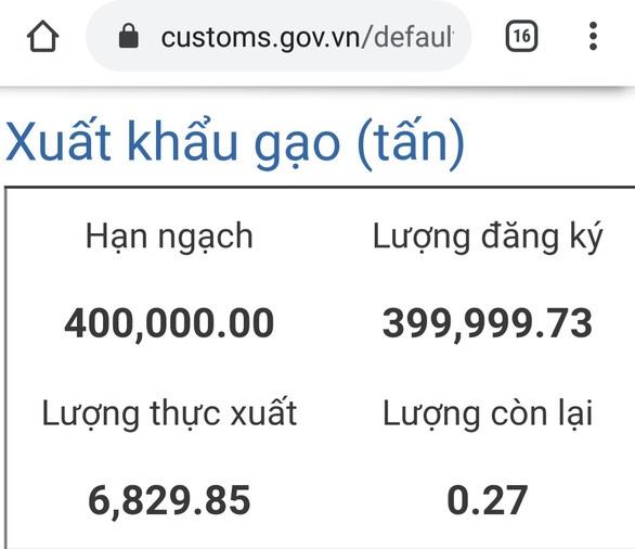 Vụ xuất khẩu gạo: Bộ Tài chính góp ý gì mà Bộ Công Thương không tiếp thu? - Ảnh 1.