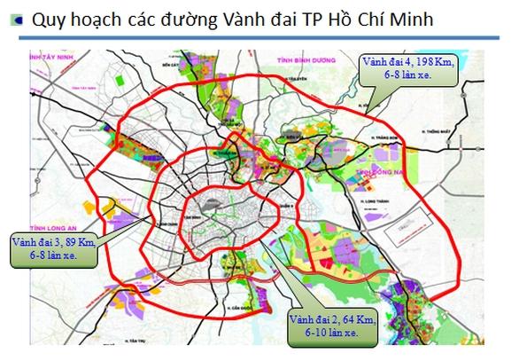 Vay 190 triệu USD của Hàn Quốc xây đường vành đai 3 TP.HCM - Ảnh 1.