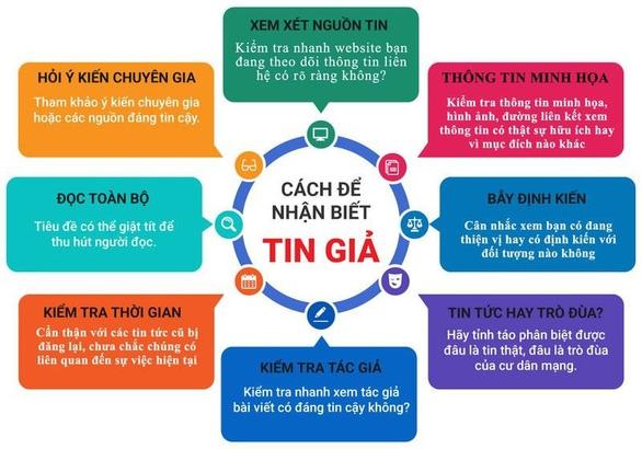 Việt Nam khai trương trung tâm xử lý tin giả - Ảnh 2.