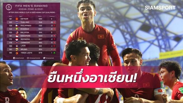 Việt Nam trụ hạng 92, Thái Lan tụt 16 bậc sau vòng loại World Cup 2022 - Ảnh 1.
