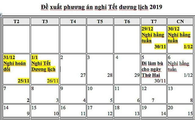 Bộ LĐ-TB&TB đề xuất thực hiện lịch nghỉ Tết Dương lịch với 4 ngày.