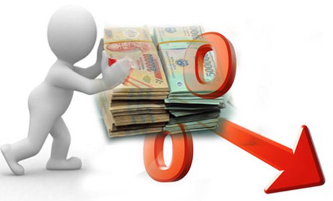Cho thuê tài chính là gì?