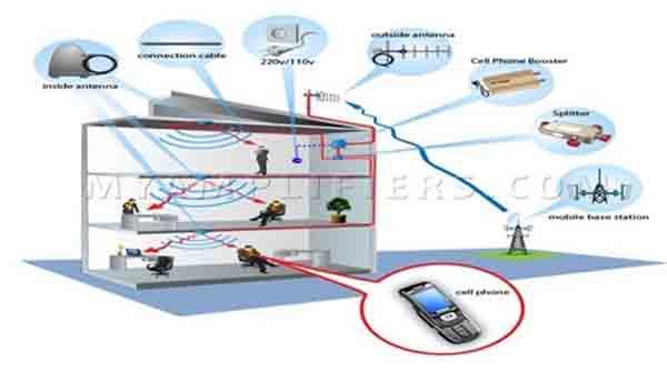 Các thiết bị mạng truyền dẫn bao gồm những gì?