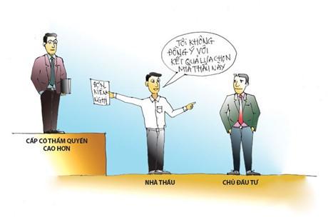Chủ đầu tư có thể kiến nghị nếu không chấp nhận kết quả thẩm định