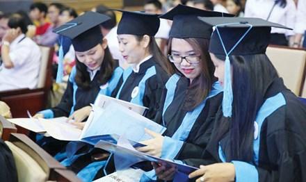 Điều kiện mở ngành đào tạo trình độ đại học
