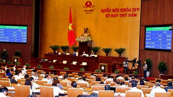 Chương trình giám sát của Quốc hội, Ủy ban thường vụ Quốc hội được thực hiện như thế nào?