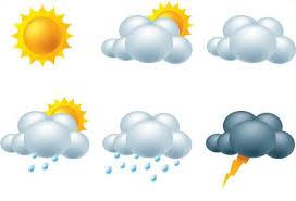 Nội dung thông tin về thực hạng áp thấp nhiệt đới tại thời điểm gần nhất