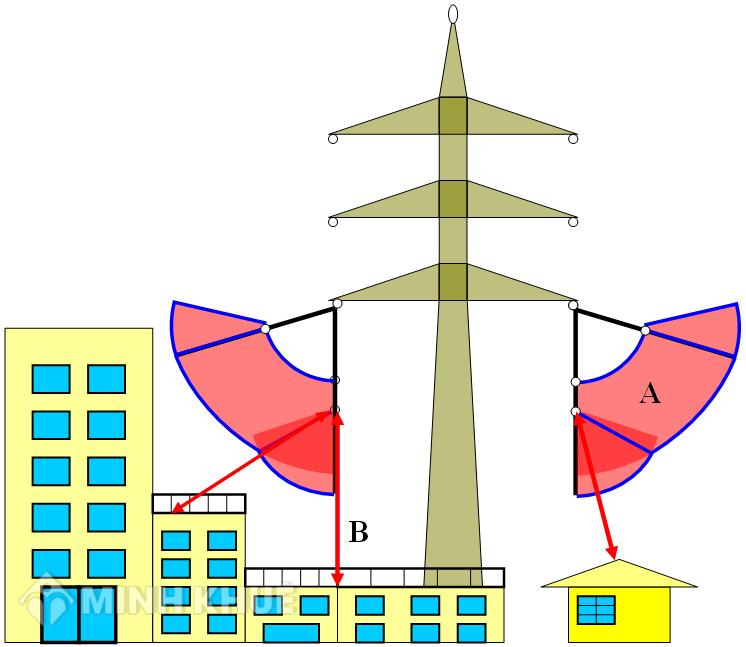 Cột điện cách nhà dân bao nhiêu thì đảm bảo an toàn lưới điện?