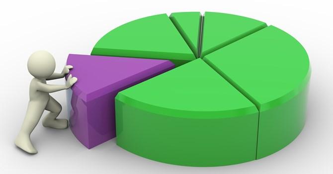 Chính sách mua cổ phần với giá ưu đãi, mua thêm cổ phiếu của đơn vị sự nghiệp công lập chuyển đổi