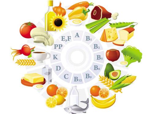 Vi chất dinh dưỡng bắt buộc tăng cường vào thực phẩm