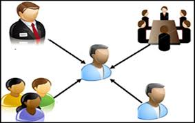 Các lĩnh vực quản lý của Bộ Thông tin và Truyền thông